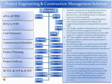 Project Engineering & Construction Management Solution Project Access BOQ Component 1 Model WBS BudgetSchedule PlanRequisition AdministerProcure StockVendor.