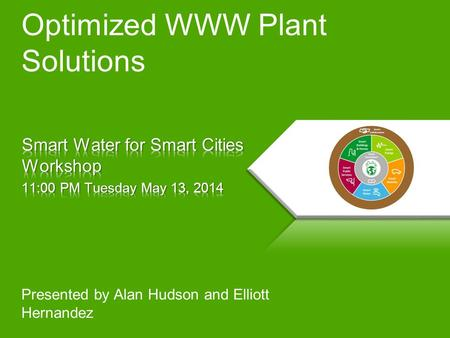 Optimized WWW Plant Solutions Presented by Alan Hudson and Elliott Hernandez.