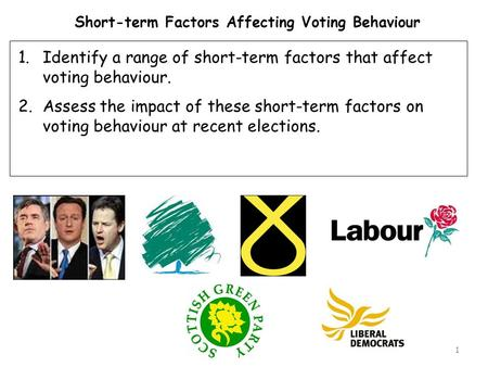 1 Short-term Factors Affecting Voting Behaviour 1.Identify a range of short-term factors that affect voting behaviour. 2.Assess the impact of these short-term.