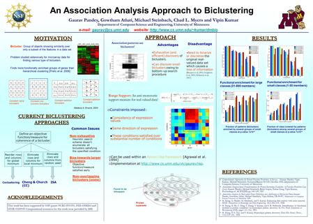 An Association Analysis Approach to Biclustering   website: