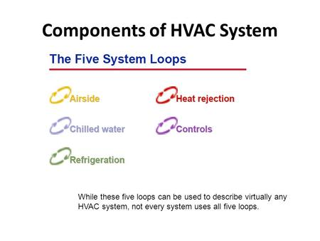 Components of HVAC System While these five loops can be used to describe virtually any HVAC system, not every system uses all five loops.