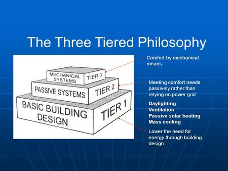 The Three Tiered Philosophy