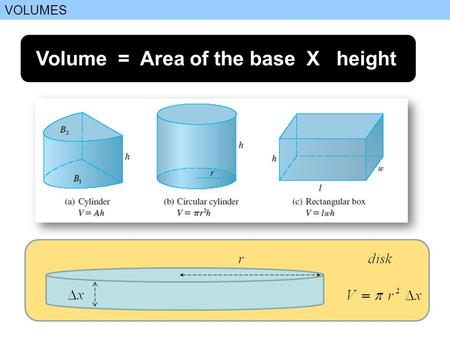 VOLUMES Volume = Area of the base X height. VOLUMES.