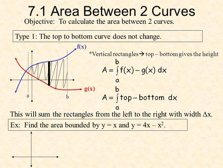 7.1 Area Between 2 Curves Objective: To calculate the area between 2 curves. Type 1: The top to bottom curve does not change. a b f(x) g(x) *Vertical.