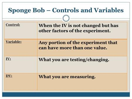 Sponge Bob – Controls and Variables Control: When the IV is not changed but has other factors of the experiment. Variable: Any portion of the experiment.