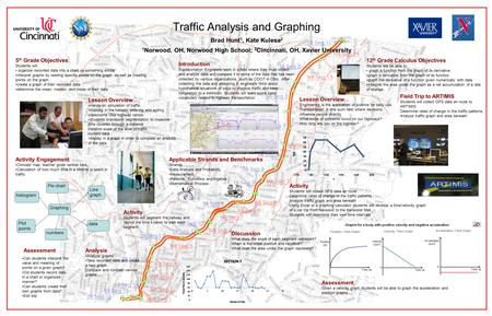 Traffic Analysis and Graphing 5 th Grade Objectives Students will: organize recorded data into a chart, or something similar interpret graphs by reading.