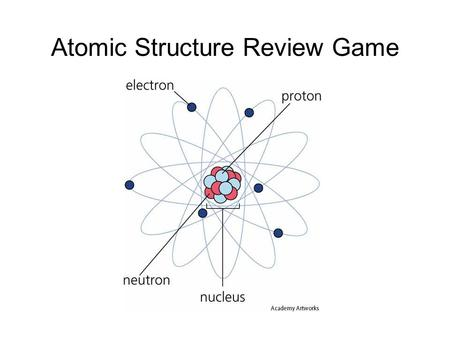 Atomic Structure Review Game. Clark Kent : Superman :: Bruce Wayne : 1.Batman 2.Hulk 3.Spiderman 4.Wolverine.