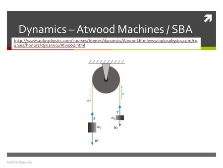 acceleration of atwood machine