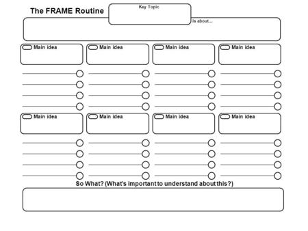 The FRAME Routine Key Topic is about… So What? (What's important to understand about this?) Main idea.