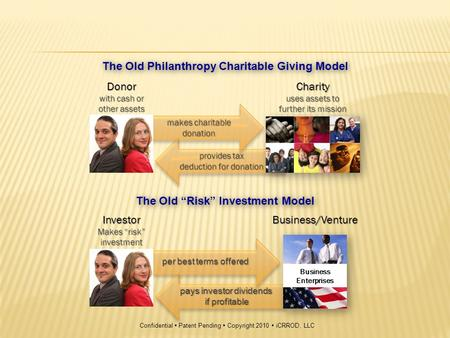 "Provides tax deduction for donation pays investor dividends if profitable per best terms offered The Old Philanthropy Charitable Giving Model The Old ""Risk"""