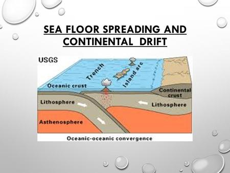 SEA FLOOR SPREADING AND CONTINENTAL DRIFT. CONTINENTAL DRIFT IN 1915, ALFRED WEGENER (1880-1930), A GERMAN METEOROLOGIST, WROTE A BOOK TITLED THE ORIGIN.