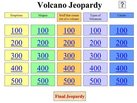 Volcano Jeopardy 100 200 300 400 500 100 200 300 400 500 100 200 300 400 500 100 200 300 400 500 100 200 300 400 500 EruptionsMagmaStuff that comes out.