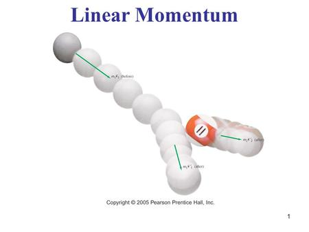 1 Linear Momentum. 2 What we will cover. Momentum and Its Relation to Force Collisions and Impulse Conservation of Momentum Conservation of Energy and.