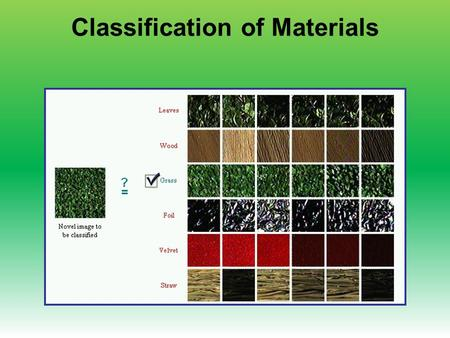 Classification of Materials. Materials used in the design and manufacture of products Plastics Wood Ceramics Metals Fabrics.