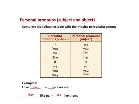 Personal pronouns (subject and object) Personal pronouns (subject) Personal pronouns (object) I You he She it we You they you her it you me him us them.