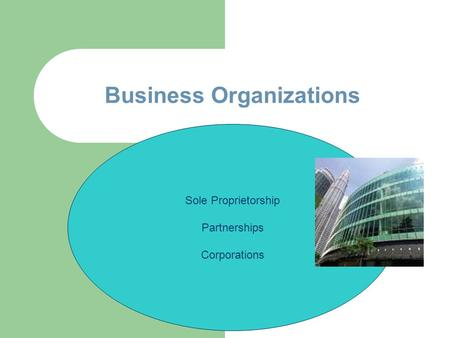 Business Organizations Sole Proprietorship Partnerships Corporations.