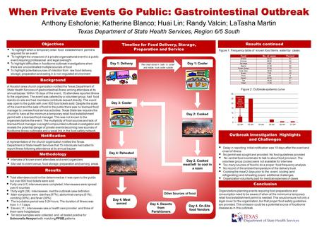 A Houston area church organization notified the Texas Department of State Health Services of gastrointestinal illness among attendees at its annual bazaar.