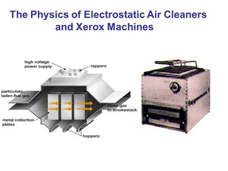 The Physics of Electrostatic Air Cleaners