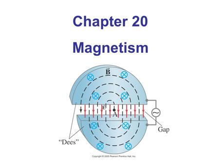 Chapter 20 Magnetism.