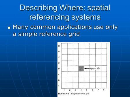 Describing Where: spatial referencing systems Many common applications use only a simple reference grid Many common applications use only a simple reference.