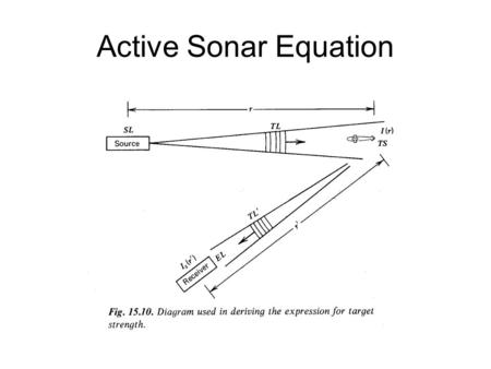 Active Sonar Equation. Adapting Passive Ideas Passive Case: From our Sonar Target Strength describes the fraction of energy reflecting back from the target.