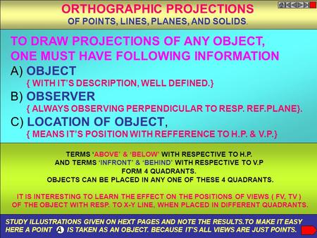 TO DRAW PROJECTIONS OF ANY OBJECT, ONE MUST HAVE FOLLOWING INFORMATION A) OBJECT { WITH IT'S DESCRIPTION, WELL DEFINED.} B) OBSERVER { ALWAYS OBSERVING.