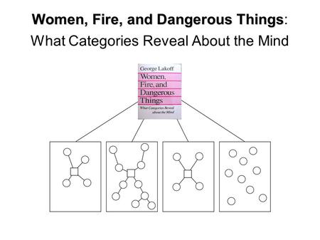 Women, Fire, and Dangerous Things Women, Fire, and Dangerous Things: What Categories Reveal About the Mind.