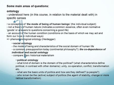 Some main areas of questions: ontology - understood here (in this course, in relation to the material dealt with) in specific senses a conception of 'the.
