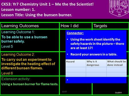 22:09 CKS3: Yr7 Chemistry Unit 1 – Me the the Scientist! Lesson number: 1. Lesson Title: Using the bunsen burner. Learning OutcomesHow I didTargets Learning.