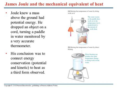 James Joule and the mechanical equivalent of heat