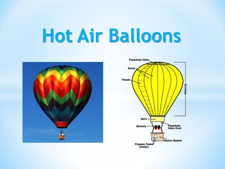 Hot Air Balloons. History of hot air Balloons A scientist Named Pilatre De Rozier launched the first hot air balloon called the 'Aerostat Reveillon'.