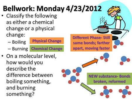 Bellwork: Monday 4/23/2012 Classify the following as either a chemical change or a physical change: Boiling Burning On a molecular level, how would you.