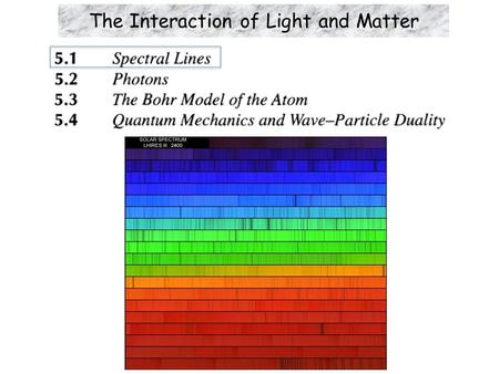 The Interaction of Light and Matter. Learning Objectives  Interaction between light and matter in the Universe.  Some uses of spectral lines in astronomy: