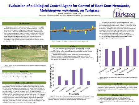 Evaluation of a Biological Control Agent for Control of Root-Knot Nematode, Meloidogyne marylandi, on Turfgrass Rachel A. McGregor and Travis R. Faske.