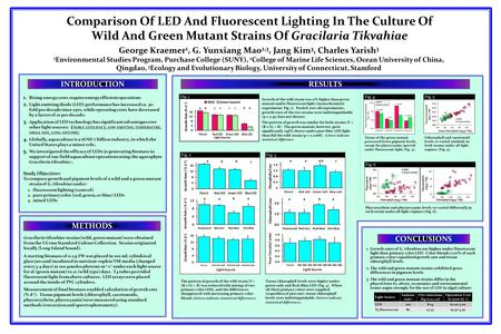 Comparison Of LED And Fluorescent Lighting In The Culture Of Wild And Green Mutant Strains Of Gracilaria Tikvahiae George Kraemer 1, G. Yunxiang Mao 2,3,