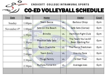 ENDICOTT COLLEGE INTRAMURAL SPORTS CO-ED VOLLEYBALL SCHEDULE DateTimeHome VisitorCourt Sunday1:00pm Team Beccavs.Barbour ShopGym November 4 th 1:00pm Sets.