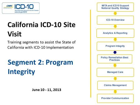 Segment 2: Program Integrity June 10 - 11, 2013 California ICD-10 Site Visit Training segments to assist the State of California with ICD-10 Implementation.