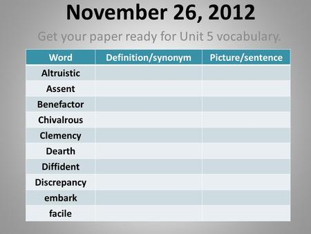 November 26, 2012 Get your paper ready for Unit 5 vocabulary. WordDefinition/synonymPicture/sentence Altruistic Assent Benefactor Chivalrous Clemency Dearth.
