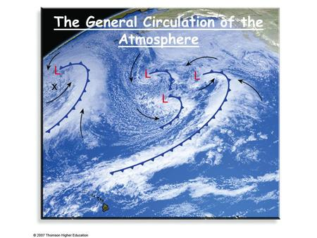 The General Circulation of the Atmosphere. Weather with different scales.
