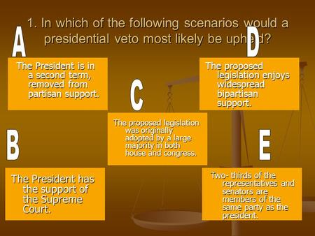 1. In which of the following scenarios would a presidential veto most likely be upheld? The President is in a second term, removed from partisan support.