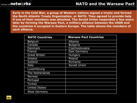 Discussion How do the locations of the Warsaw Pact countries differ from the locations of the NATO countries? Why? The Warsaw Pact countries were located.