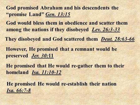"God promised Abraham and his descendents the ""promise Land"" Gen. 13:15 God would bless them in obedience and scatter them among the nations if they disobeyed."