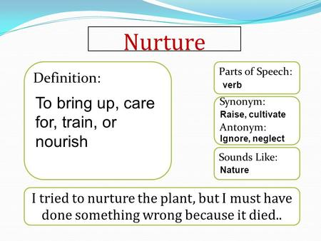 Nurture I tried to nurture the plant, but I must have done something wrong because it died.. Sounds Like: Synonym: Antonym: Parts of Speech: Definition:
