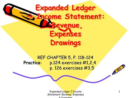 Expanded Ledger  Income Statement: Revenue, Expenses Drawings
