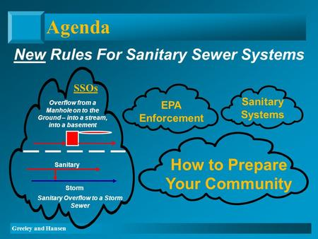 Greeley and Hansen Agenda New Rules For Sanitary Sewer Systems EPA Enforcement Overflow from a Manhole on to the Ground – into a stream, into a basement.
