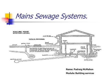 Mains Sewage Systems. Name: Padraig McMahon Module: Building services.