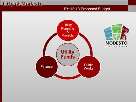 City of Modesto FY 12-13 Proposed Budget Utility Funds Utility Planning & Projects Public Works Finance.