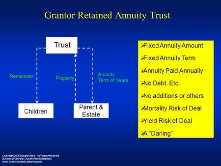 Grantor Retained Annuity Trust Copyright 2005 Dwight Drake. All Rights Reserved. Business Planning: Closely Held Enterprises www. drake-business-planning.com.