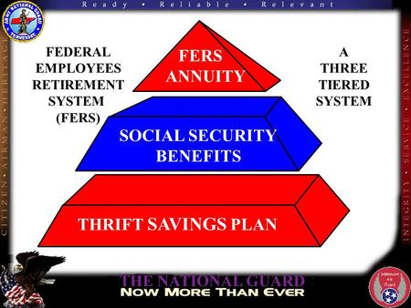 Click to edit Master title style Click to edit Master text styles –Second level Third level –Fourth level »Fifth level FERS ANNUITY SOCIAL SECURITY BENEFITS.