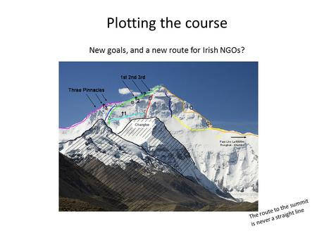 Plotting the course New goals, and a new route for Irish NGOs? The route to the summit is never a straight line.